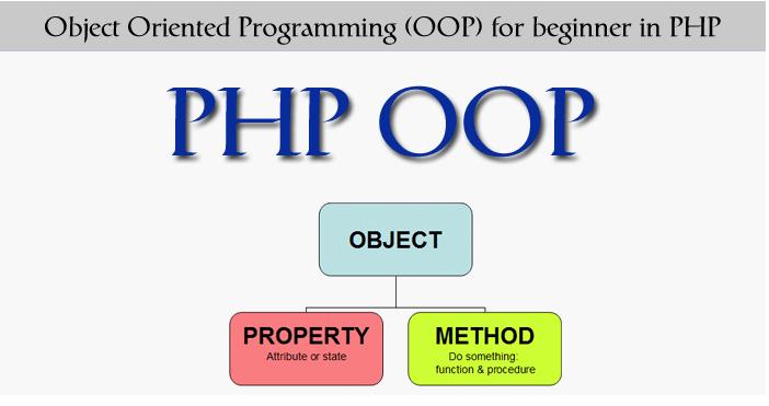 khái niệm OOP