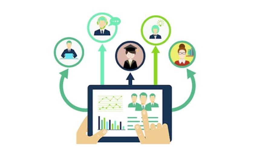 Lợi ích của phần mềm quản lý đào tạo