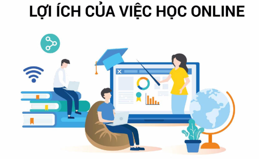 lợi ích của website học trực tuyến